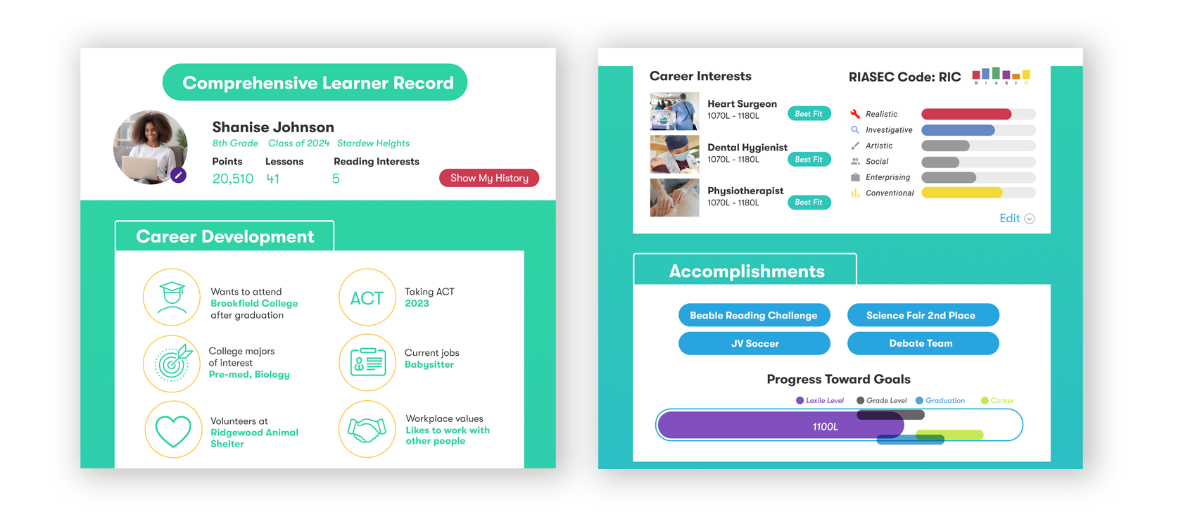 Comprehensive Learner Record